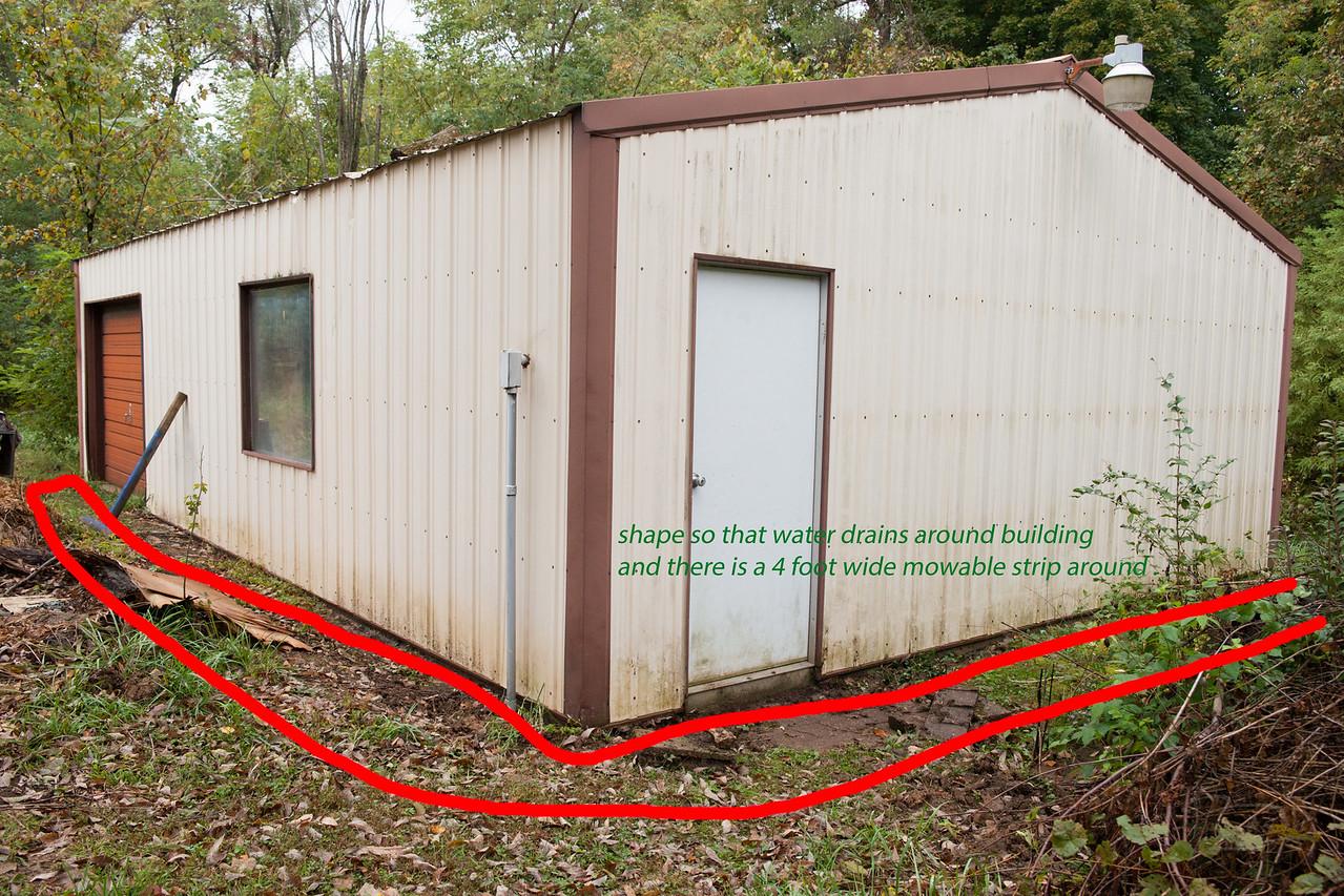 workshop drainage