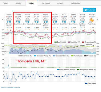 Week of Jan 12th Travel Weather, Thompson Falls, MT