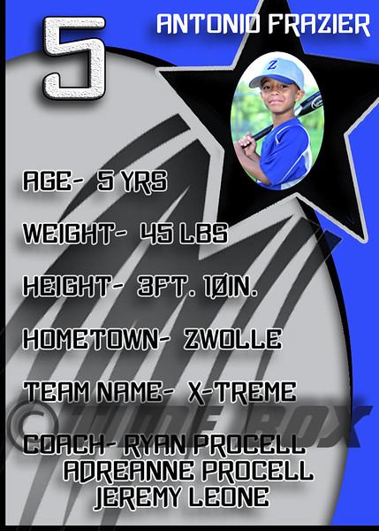 Antonio frazier card back 2014