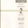 Green Mountain RR 1967-may-28 #2 ett<br /> 298701617_tZNLz