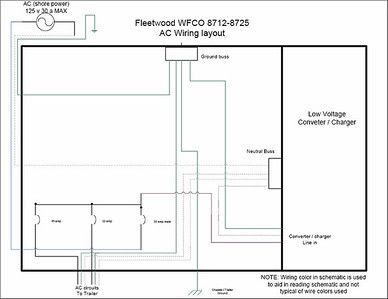 Schematic on the WFCO convertor wiring. Special thanks to Ray Cooper for the drawing.