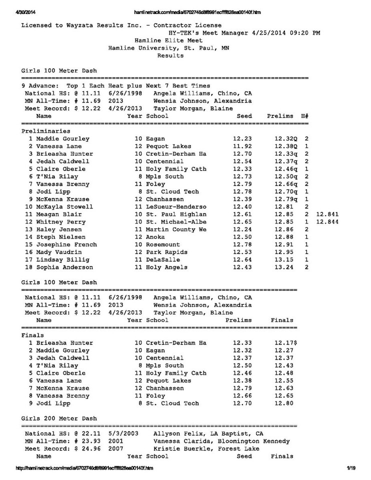 Hamline Elite 2014 Results_1