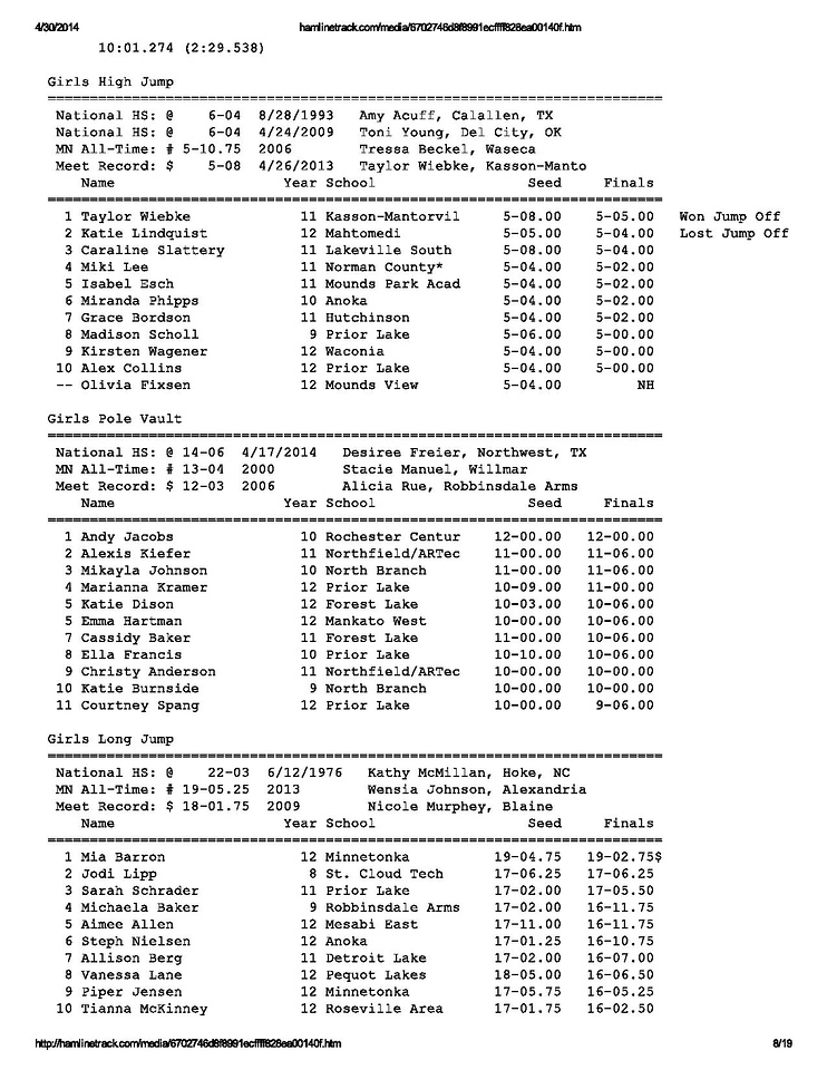 Hamline Elite 2014 Results_8