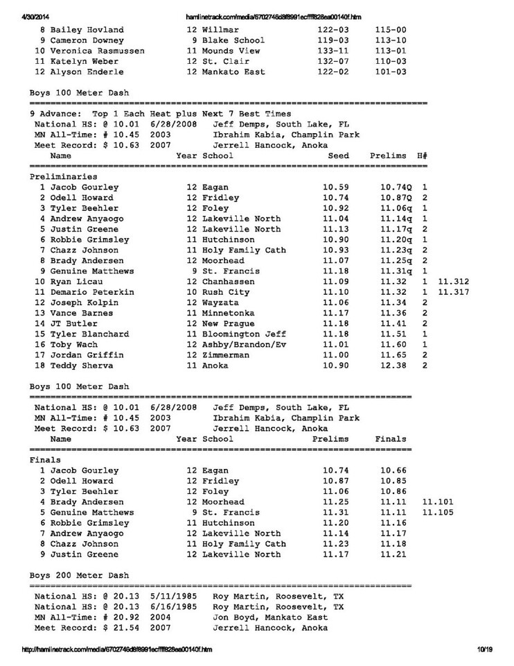 Hamline Elite 2014 Results_10