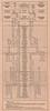 1934 May 13 timetable Temiskaming and Northern Ontario Railway timetable North Bay to Timmins, Cochrane, Moosonee, Elk Lake