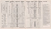 1953 October 25 Ontario Northland Railway Timetable - railway timetables Toronto - North Bay - Timmins - Cochrane - Hearst - Rouyn - Noranda - Val D'Or -- Swastika - Kirkland Lake - Rouyn - Noranda -- Cochrane - Moosonee