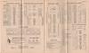 Canadian Pacific Railway timetable April 24 1960 to October 29 1960 folder B Eastern Canada and Transcontinental - Toronto-Orangeville-Owen Sound, Toronto - Guelp - Goderich, Galt-Preston-Kitchener, Montreal - Sault Ste Marie, North Bay-Timmins-Cochrane-Moosonee,Ottawa-Chalk River-Mattawa-Angliers