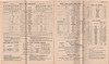 Canadian Pacific Railway timetable April 24 1960 to October 29 1960 folder B Eastern Canada and Transcontinental Montreal - Quebec, Trois Rivieres - Grand'Mere, Montreal Ottawa Peterboro Toronto Hamilton, Sharbot Lake Renfrew, Ottawa Maniwaki