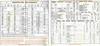 Canadian National Railways Condensed Schedules April 24, 1966 to October 29, 1966. Transcontinental service (Panorama, Super Continental). Montreal - North Sydney - St. John's (Caribou). Montreal - New York - Washington (Washingtonian, Ambassador, Montrealer). Montreal - Gaspe - Moncton - Saint John - Charlottetown - Sydney - Halifax (Scotian, Chaleur, Ocean).