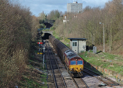 Signals and Signal boxes