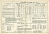 Canadian National Railways Belleville Division Employee Timetable 49 1940 September 29th. Gananoque Subdivision. Brockville, Kingston, Belleville. 80  mph passenger speed on double track.