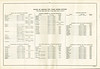 Canadian National Railways Belleville Division Employee Timetable 49 1940 September 29th.