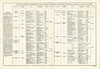 Canadian National Railways Belleville Division Employee Timetable 49 1940 September 29th. Restricted clearances not marked by tell tales.