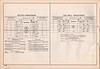 CNR Belleville Division employee timetable 31 1934 April 29 - Picton Subdivision - Coe Hill Subdivision