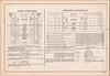CNR Belleville Division employee timetable 31 1934 April 29 - Orono Subdivision - Deseronto Subdivision