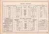 CNR Belleville Division employee timetable 31 1934 April 29 - Coboconk Subdivision - Port Perry Subdivision
