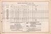CNR Belleville Division employee timetable 31 1934 April 29 - Oshawa Subdivision - eastward trains Belleville - Toronto