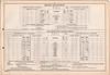 CNR Belleville Division employee timetable 31 1934 April 29 - Madoc Subdivision - Haliburton Subdivision