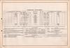 CNR Belleville Division employee timetable 31 1934 April 29 - Uxbridge Subdivision - Lindsay - Uxbridge - Scarboro Junction