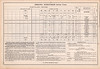CNR Belleville Division employee timetable 31 1934 April 29 - Oshawa Subdivision - westward trains Belleville Toronto
