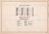 CNR Belleville Division employee timetable 31 1934 April 29 - contents