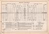 CNR Belleville Division employee timetable 31 1934 April 29 - Midland Subdivison - Lindsay Midland Dock