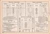 CNR Belleville Division employee timetable 31 1934 April 29 - Westport Subdivision - Tweed Subdivision - Irondale Subdivision