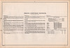 CNR Belleville Division employee timetable 31 1934 April 29 - Oshawa Subdivision footnotes
