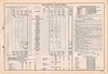CNR Belleville Division employee timetable 31 1934 April 29 - Maynooth Subdivision