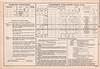 CNR Belleville Division employee timetable 31 1934 April 29 - Gananoque subdivision westward trains Brockville-Belleville - Kingston subdivision