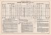 1952 September 28 Canadian National Railways Belleville Division Employee Timetable 86 - Oshawa Subdivision - Belleville Oshawa Toronto