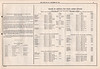 1952 September 28 Canadian National Railways Belleville Division Employee Timetable 86 - Spring Switches - Hours of service for train order offices