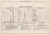 1952 September 28 Canadian National Railways Belleville Division Employee Timetable 86 - Haliburton Subdivision - Lindsay Haliburton