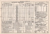 1952 September 28 Canadian National Railways Belleville Division Employee Timetable 86 - Maynooth Subdivision - Trenton Bonarlaw Bancroft York River Maynooth Wallace - Bessemer Subdivision footnotes