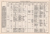 1952 September 28 Canadian National Railways Belleville Division Employee Timetable 86 - Restricted clearances