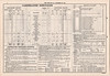 1952 September 28 Canadian National Railways Belleville Division Employee Timetable 86 - Campbellford Subdivision - Belleville Campbellford Peterboro Lindsay