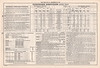 1952 September 28 Canadian National Railways Belleville Division Employee Timetable 86 - Gananoque Subdivision - Brockville Kingston Belleville