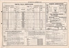 1952 September 28 Canadian National Railways Belleville Division Employee Timetable 86 - Smith Falls Subdivision - Ottawa Napanee - Madoc Subdivision - Madoc Junction Madoc