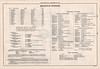 1952 September 28 Canadian National Railways Belleville Division Employee Timetable 86 - table of contents, officials, emergency telephones