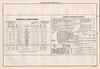 1952 September 28 Canadian National Railways Belleville Division Employee Timetable 86 - Uxbridge Subdivision - Lindsay Uxbridge Toronto