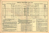 Canadian National Railways Employee Timetable 61 1945 June 24. Southern-Ontario District, Belleville Division. Oshawa Subdivision: Belleville to Toronto.