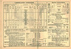 Canadian National Railways Employee Timetable 61 1945 June 24. Southern-Ontario District, Belleville Division. Campbellford Subdivision: Belleville to Lindsay. Madoc subdivision: Madoc Junction to Madoc.
