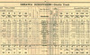 Canadian National Railways Employee Timetable 61 1945 June 24. Southern-Ontario District, Belleville Division. Oshawa Subdivision: Belleville to Toronto timetable excerpt.