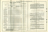Ontario Northland Railway Employee Time Table 1952 June 22, North Bay Division
