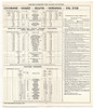 Ontario Northland Railway timetable 1963 April 28 - Cochrane - Hearst - Rouyn - Noranda - Val d'Or. Cochrane - Moosonee