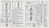 Ontario Northland Railway timetable 1948 September 5th. North Bay Swastika Kirkland Lake. Englehart Charlton Kirkland Lake. Elk Lake New Liskeard. Lake Temagami. Iroquois Falls Porquis. Lake Nipissing French River.
