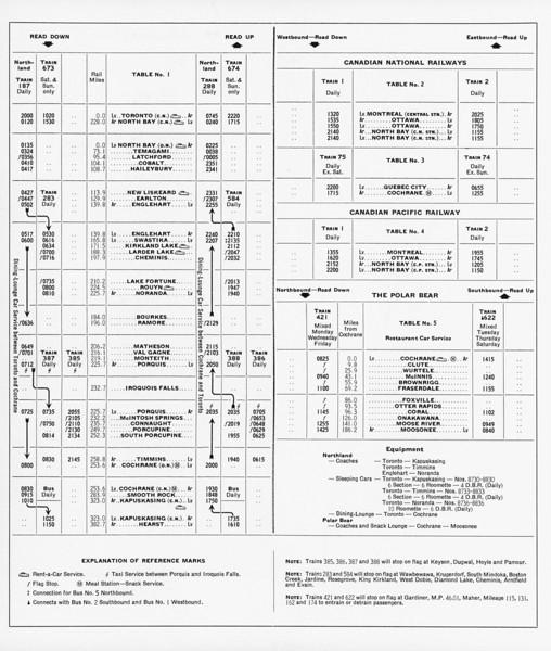 Ontario Northland timetable October 29 1972