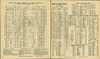 Canadian Nation timetable 1947 June 22 pages 52,53
