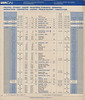 Timetable: Excerpts: VIA CN CP Rail, first joint timetable by CN and CP. 1976 October 31 to 1977 April 23. Across Canada CN.