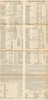 Grand Trunk Railway System Complete Time Tables 1899 September 1st -- mainline part 2